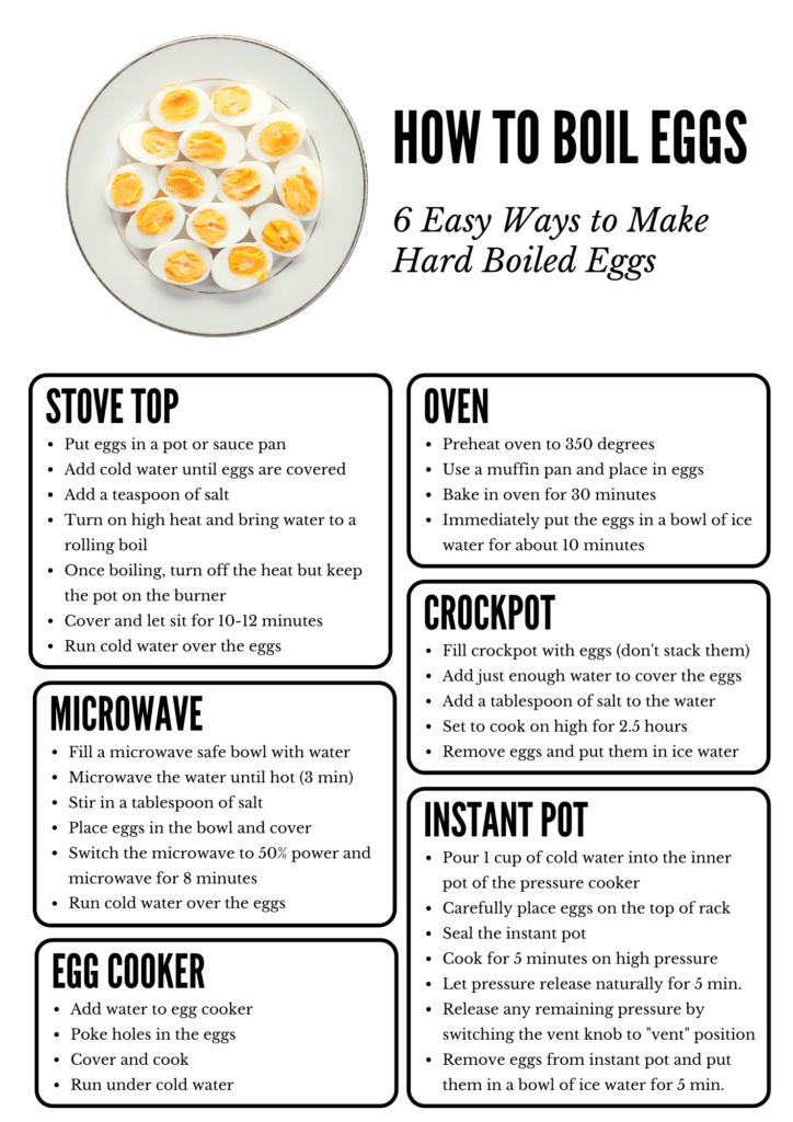 How to Boil Eggs Cheat Sheet - Kitchen Printable